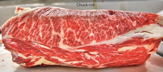 Explore Better Utilisation Of Forequarter Beef Wagyu