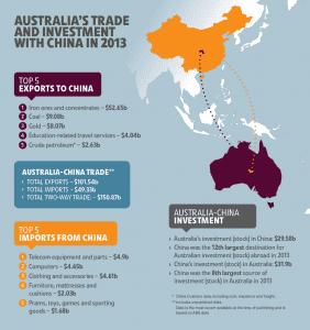 chafta-infographic