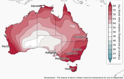 Seasonal climate outlook Jul-Sep 2017 - Sheep Central